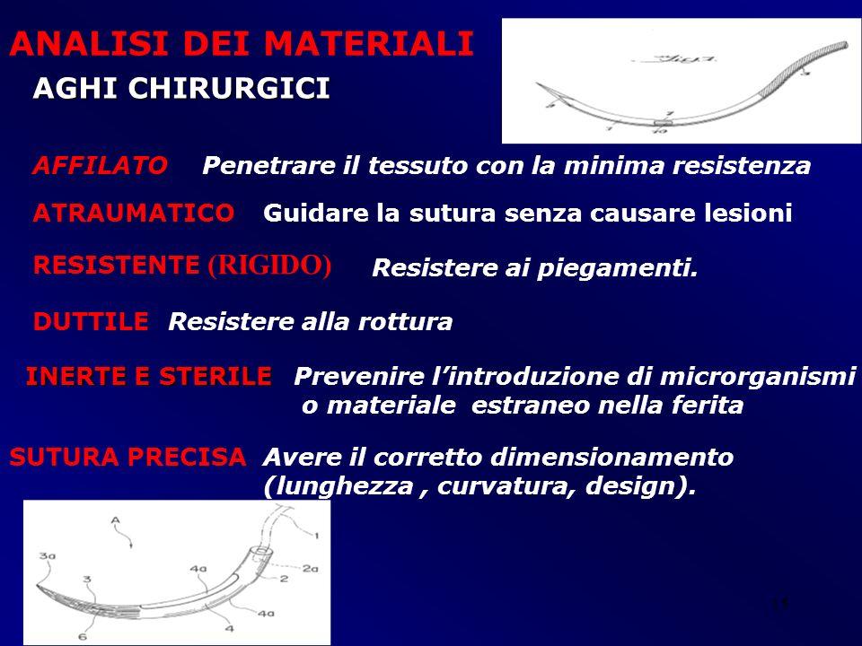 16 GLI AGHI SONO COMPOSTI DA ACCIAI AL CARBONIO (Fe e C) ACCIAI LEGATI (Fe e C + altri elementi: Nichel, Cromo, Manganese, Molibdeno, Silicio e Tungsteno.