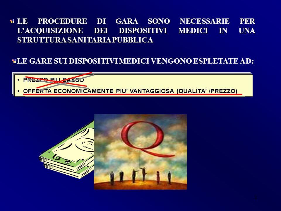 2 LE PROCEDURE DI GARA SONO NECESSARIE PER LACQUISIZIONE DEI DISPOSITIVI MEDICI IN UNA STRUTTURA SANITARIA PUBBLICA LE GARE SUI DISPOSITIVI MEDICI VENGONO ESPLETATE AD: PREZZO PIU BASSO OFFERTA ECONOMICAMENTE PIU VANTAGGIOSA (QUALITA /PREZZO) OFFERTA ECONOMICAMENTE PIU VANTAGGIOSA (QUALITA /PREZZO)