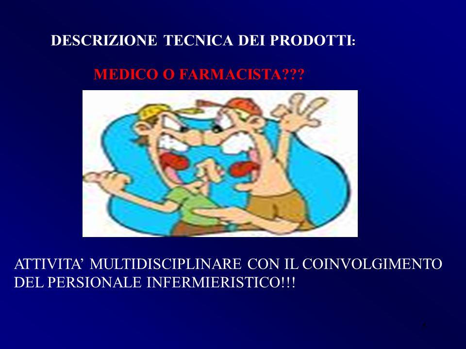 5 DESCRIZIONE TECNICA DEI PRODOTTI : MEDICO O FARMACISTA??? ATTIVITA MULTIDISCIPLINARE CON IL COINVOLGIMENTO DEL PERSIONALE INFERMIERISTICO!!!