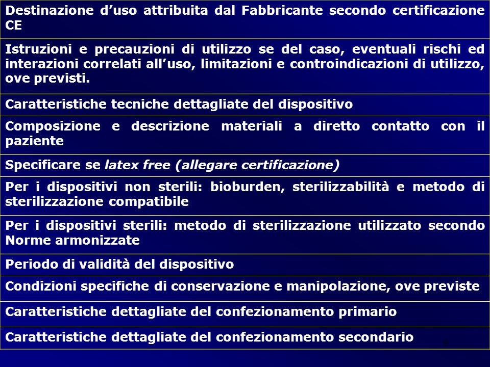 9 Procedure di trasporto e di smaltimento Classe di appartenenza secondo le direttive comunitarie sui DM Allegati secondo cui è stato marcato CE il dispositivo Copia della certificazione CE, con data di rilascio, sua validità e tipologia del DM Dichiarazione di Conformità rilasciata dal Fabbricante Certificazione di Qualità UNI EN ISO 13485/2004 requisiti specifici dei dispositivi medici (non obbligatoria) Certificazione di qualità UNI EN ISO 14971 Gestione dei rischi ai dispositivi medici (non obbligatoria) Eventuali altre certificazioni di qualita * (non obbligatorie) DATI CLINICI e PUBBLICAZIONI (non obbligatorie) Codice del dispositivo secondo la CND (codice della classificazione nazionale dei DM allultimo livello di stratificazione) Numero di registrazione sul Repertorio dei dispositivi