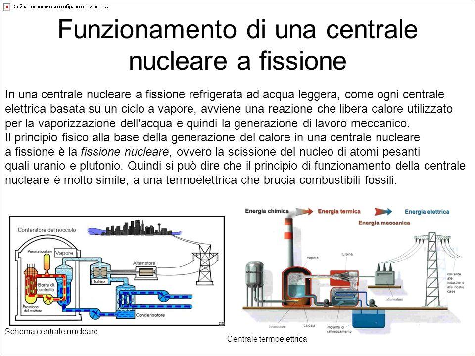 Funzionamento di una centrale nucleare a fissione In una centrale nucleare a fissione refrigerata ad acqua leggera, come ogni centrale elettrica basat