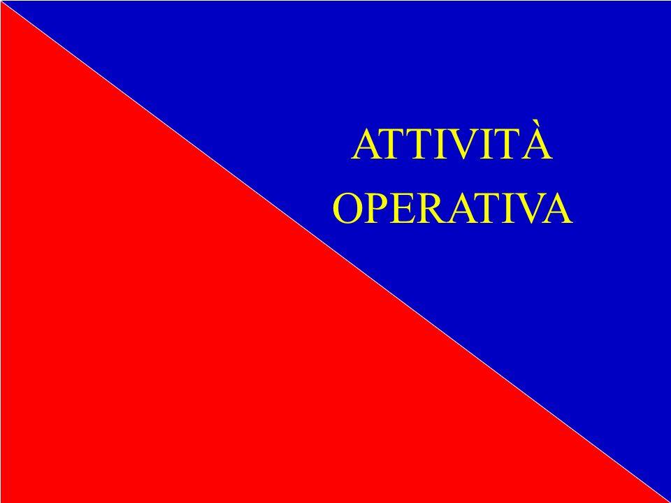 9 I Carabinieri dei N.A.S., nella duplice funzione di ufficiali di polizia giudiziaria e di ispettori sanitari, svolgono i compiti loro affidati - d'i