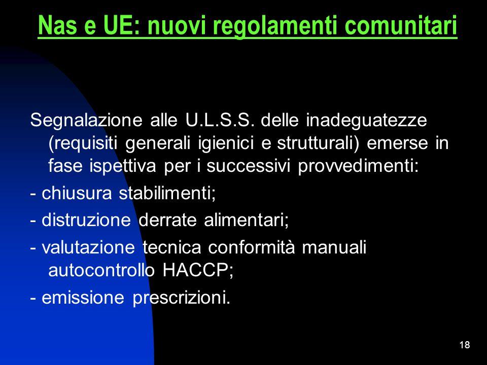 17 Il D.Lgs. 193/1997 ha attribuito alle U.L.S.S. la competenza in materia di applicazione dei nuovi regolamenti Art.54 Reg.882/2004, tra le varie ipo