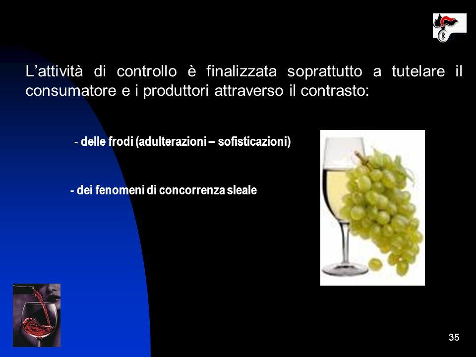 34 E una bevanda idroalcoolica ottenuta dalla fermentazione del mosto duva. La classificazione merceologica dei vini è tra le più complesse. Relativam