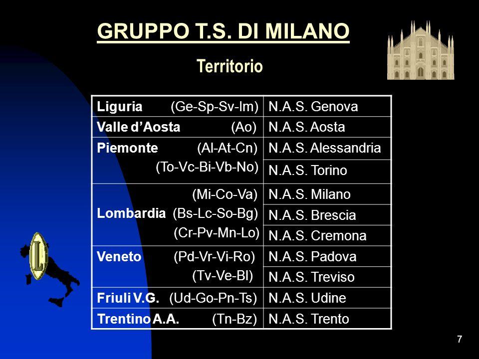 6 GRUPPO T.S. DI MILANO MI AL PD BS GE TOCR TN TV AO UD