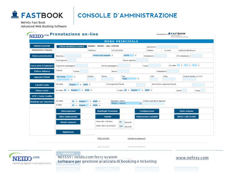 NEFESY | neido.com ferry system Software per gestione avanzata di booking e ticketing www.nefesy.com CONSOLLE DAMMINISTRAZIONE