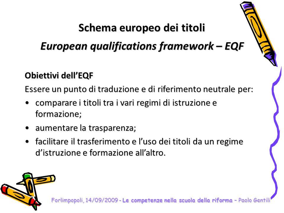 European qualifications framework – EQF Raccomandazioni agli stati membri Usare lEQF come strumento di riferimento per comparare i livelli dei titoli rapportare il sistema nazionale delle Qualifiche e dei Titoli allEQF garantire che le nuove Qualifiche e i Titoli contengano riferimenti al livello del Quadro europeo usare un approccio basato sui risultati dellapprendimento