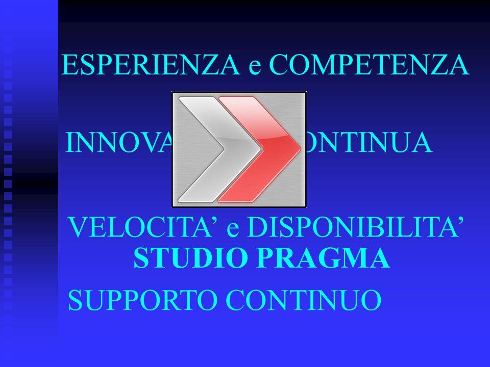 ESPERIENZA e COMPETENZA INNOVAZIONE CONTINUA VELOCITA e DISPONIBILITA SUPPORTO CONTINUO STUDIO PRAGMA
