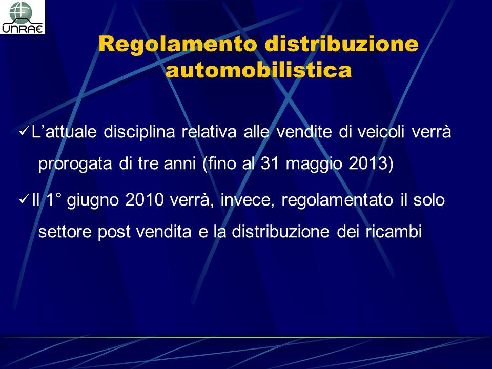 Regolamento distribuzione automobilistica Lattuale disciplina relativa alle vendite di veicoli verrà prorogata di tre anni (fino al 31 maggio 2013) Il 1° giugno 2010 verrà, invece, regolamentato il solo settore post vendita e la distribuzione dei ricambi