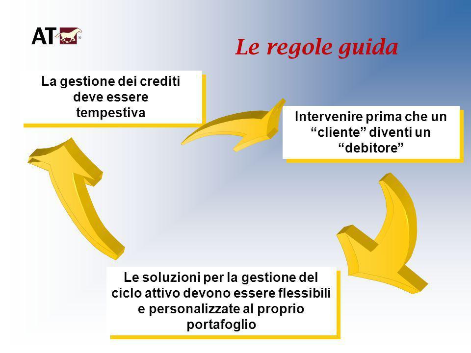 Le soluzioni per la gestione del ciclo attivo devono essere flessibili e personalizzate al proprio portafoglio La gestione dei crediti deve essere tempestiva La gestione dei crediti deve essere tempestiva Intervenire prima che un cliente diventi un debitore Le regole guida
