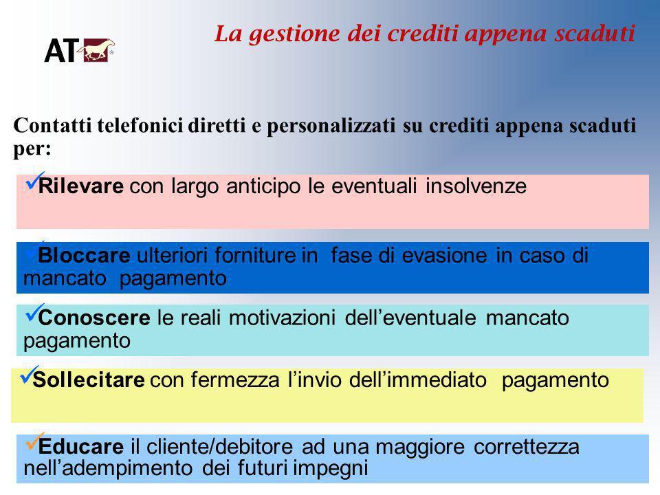 La gestione dei crediti appena scaduti Conoscere le reali motivazioni delleventuale mancato pagamento Sollecitare con fermezza linvio dellimmediato pa