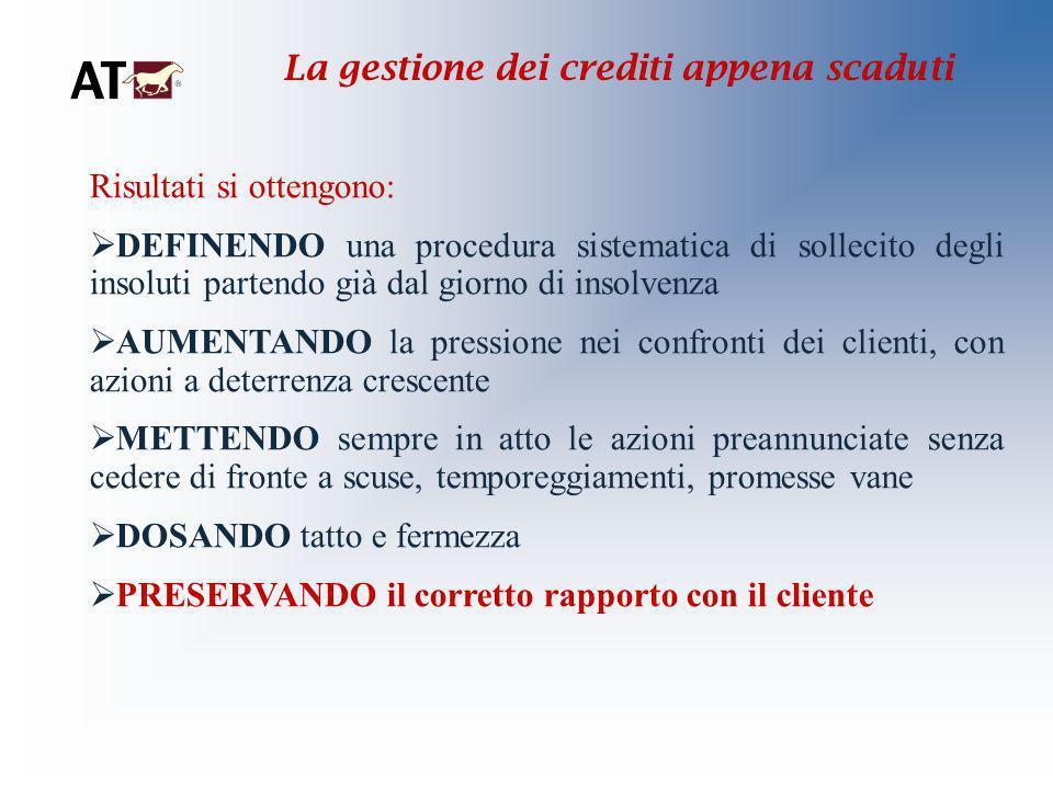 Risultati si ottengono: DEFINENDO una procedura sistematica di sollecito degli insoluti partendo già dal giorno di insolvenza AUMENTANDO la pressione