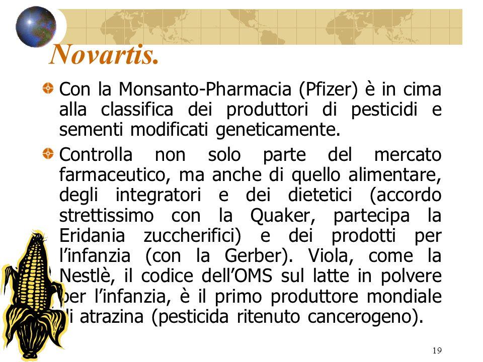 19 Novartis. Con la Monsanto-Pharmacia (Pfizer) è in cima alla classifica dei produttori di pesticidi e sementi modificati geneticamente. Controlla no