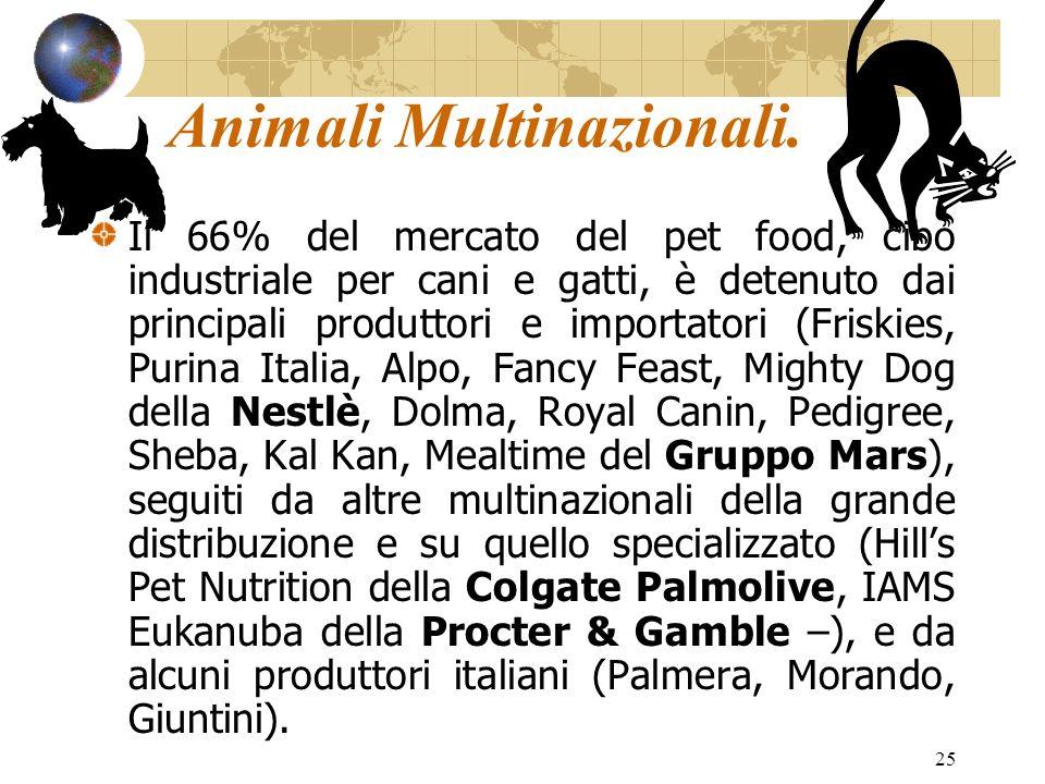 25 Animali Multinazionali. Il 66% del mercato del pet food, cibo industriale per cani e gatti, è detenuto dai principali produttori e importatori (Fri