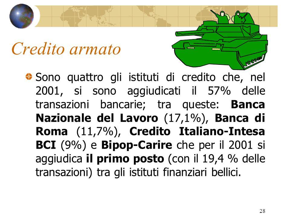 28 Credito armato Sono quattro gli istituti di credito che, nel 2001, si sono aggiudicati il 57% delle transazioni bancarie; tra queste: Banca Naziona