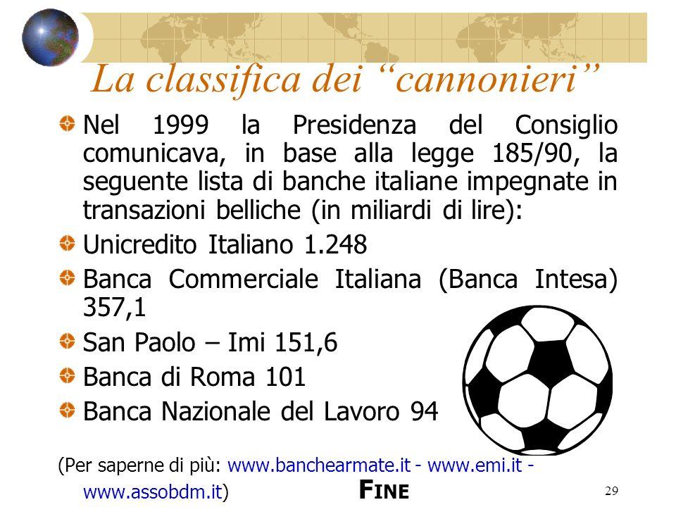 29 La classifica dei cannonieri Nel 1999 la Presidenza del Consiglio comunicava, in base alla legge 185/90, la seguente lista di banche italiane impeg