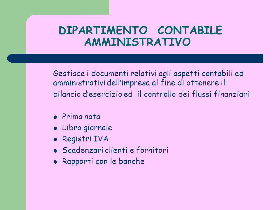 DIPARTIMENTO CONTABILE AMMINISTRATIVO Gestisce i documenti relativi agli aspetti contabili ed amministrativi dellimpresa al fine di ottenere il bilanc