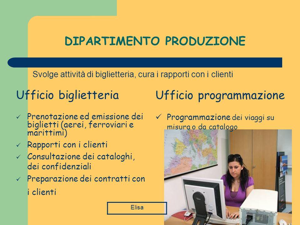 DIPARTIMENTO PRODUZIONE Svolge attività di biglietteria, cura i rapporti con i clienti Ufficio biglietteria Prenotazione ed emissione dei biglietti (a