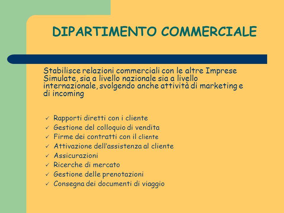 DIPARTIMENTO COMMERCIALE Rapporti diretti con i cliente Gestione del colloquio di vendita Firme dei contratti con il cliente Attivazione dellassistenz