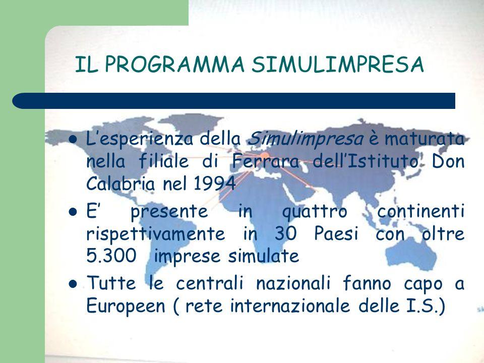 IL PROGRAMMA SIMULIMPRESA Lesperienza della Simulimpresa è maturata nella filiale di Ferrara dellIstituto Don Calabria nel 1994 E presente in quattro
