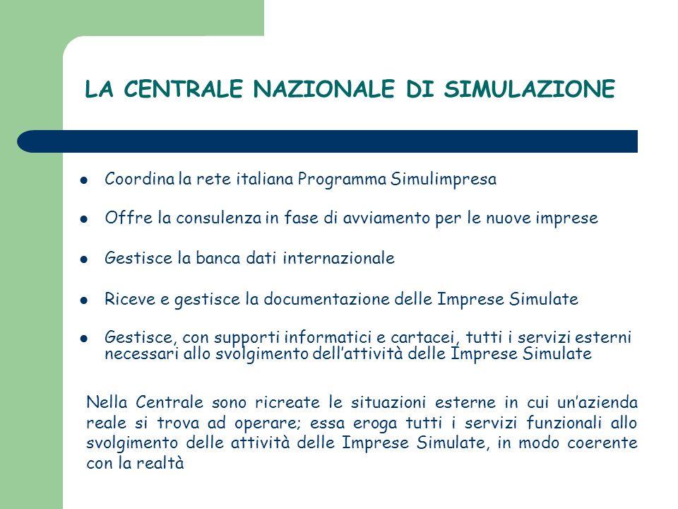 LA CENTRALE NAZIONALE DI SIMULAZIONE Coordina la rete italiana Programma Simulimpresa Offre la consulenza in fase di avviamento per le nuove imprese G