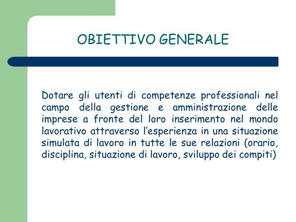 ORGANIGRAMMA The internal structure of the company BANCO FRONT OFFICE ( Antonio) MARKETING (Simone) BIGLIETTERIA TICKET OFFICE (Klediana) PROGRAMMAZIONE PLANNING (Gianluca / Agostino) RESPONSABILE HEAD OFFICE (Elisa) RESPONSABILE HEAD OFFICE (Anna) DIPARTIMENTO PRODUZIONE PRODUCTION DEPARTMENT DIPARTIMENTO AMMINISTRAZIONE MANAGEMENT DEPARTMENT ACQUISTI (Cristiana) RESPONSABILE HEAD OFFICE (Lorena) SEGRETERIA SECRETARY S OFFICE (Veronica) BANCA, CASSA, PAGAMENTI BANKING, CASH, PAYMENTS (Nicol) DIPARTIMENTO COMMERCIALE BUSINESS DEPARTMENT INCOMING (Fatima)