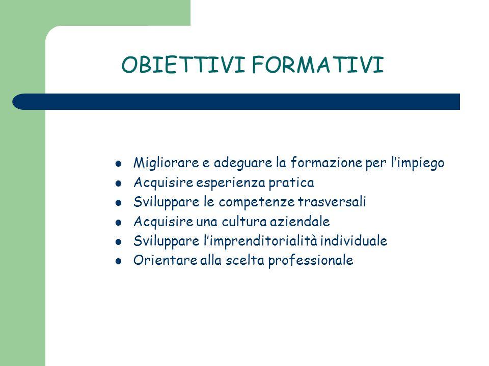 OBIETTIVI FORMATIVI Migliorare e adeguare la formazione per limpiego Acquisire esperienza pratica Sviluppare le competenze trasversali Acquisire una c