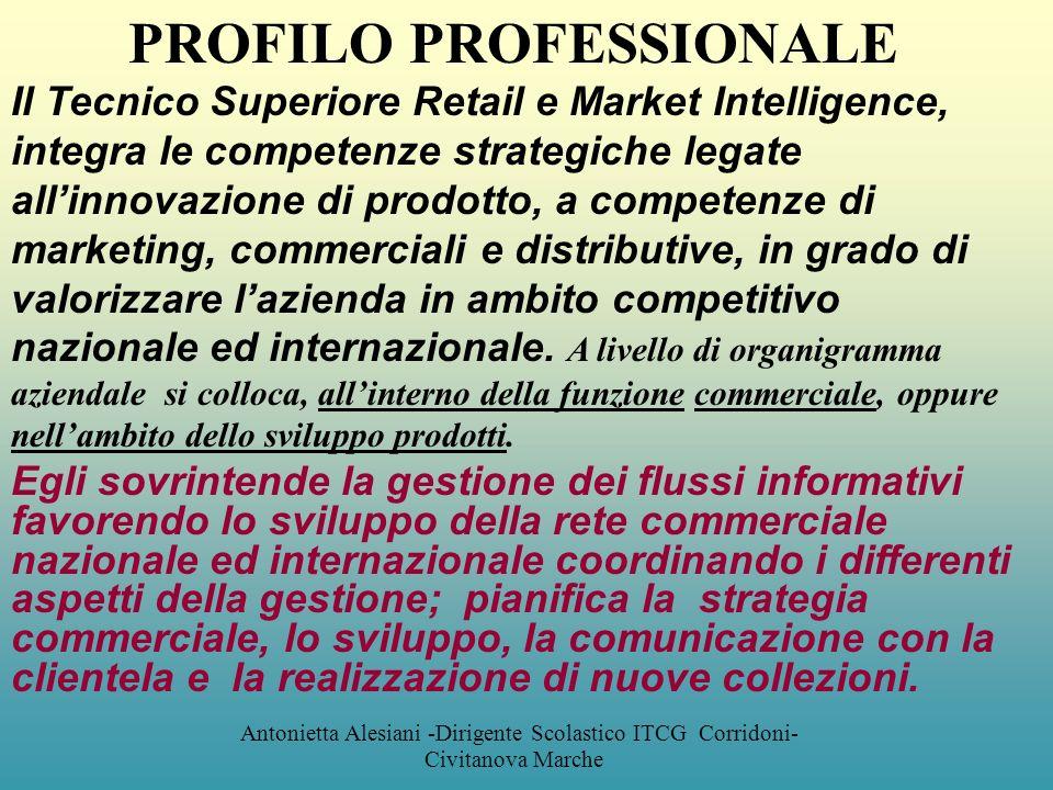PROFILO PROFESSIONALE Il Tecnico Superiore Retail e Market Intelligence, integra le competenze strategiche legate allinnovazione di prodotto, a compet