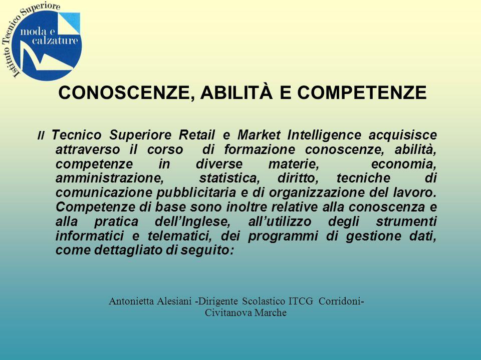 CONOSCENZE, ABILITÀ E COMPETENZE Il Tecnico Superiore Retail e Market Intelligence acquisisce attraverso il corso di formazione conoscenze, abilità, c