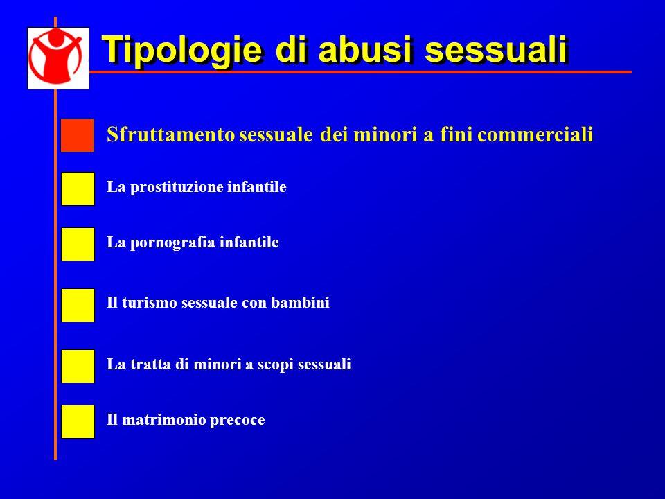 Tipologie di abusi sessuali Sfruttamento sessuale dei minori a fini commerciali La prostituzione infantile La pornografia infantile Il turismo sessual