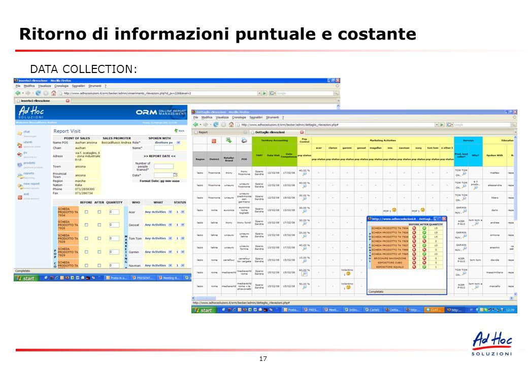 17 Ritorno di informazioni puntuale e costante DATA COLLECTION: