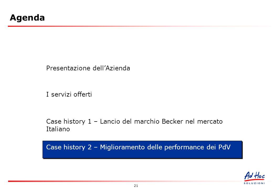 21 Agenda Presentazione dellAzienda I servizi offerti Case history 1 – Lancio del marchio Becker nel mercato Italiano Case history 2 – Miglioramento delle performance dei PdV