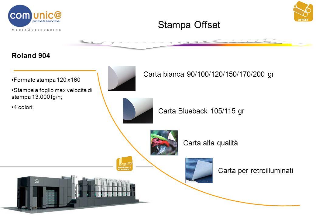 Stampa Offset Carta bianca 90/100/120/150/170/200 gr Carta Blueback 105/115 gr Carta alta qualità Carta per retroilluminati Roland 904 Formato stampa