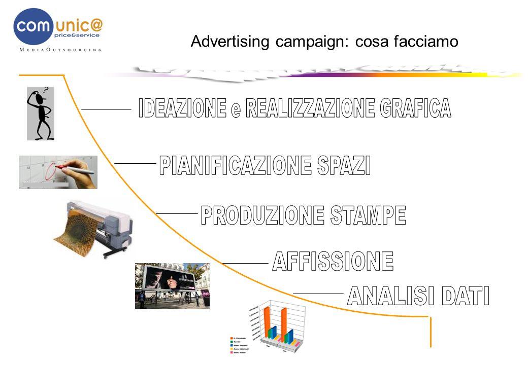 Advertising campaign: cosa facciamo