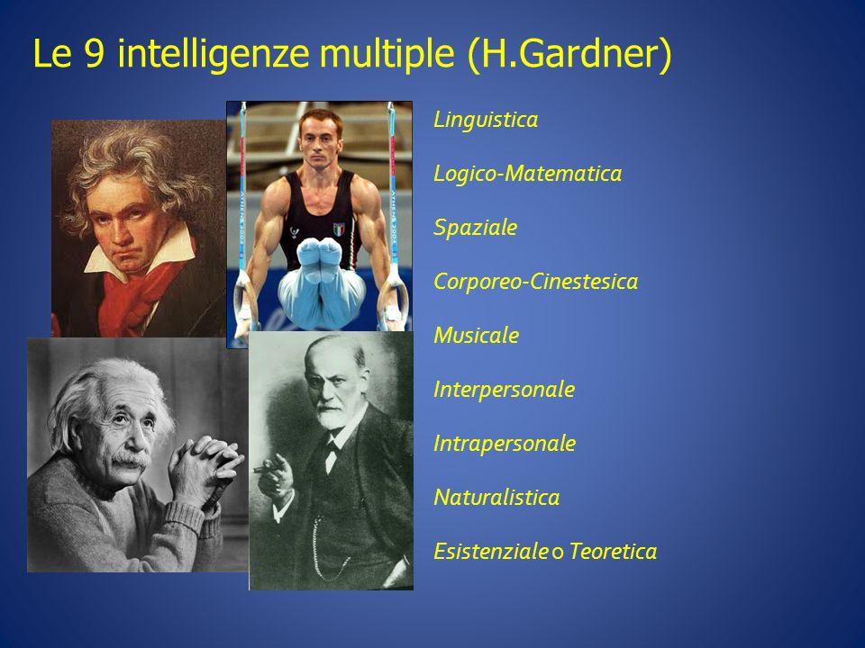 Le 9 intelligenze multiple (H.Gardner) Linguistica Logico-Matematica Spaziale Corporeo-Cinestesica Musicale Interpersonale Intrapersonale Naturalistic