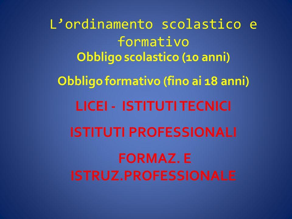 Lordinamento scolastico e formativo Obbligo scolastico (10 anni) Obbligo formativo (fino ai 18 anni) LICEI - ISTITUTI TECNICI ISTITUTI PROFESSIONALI F