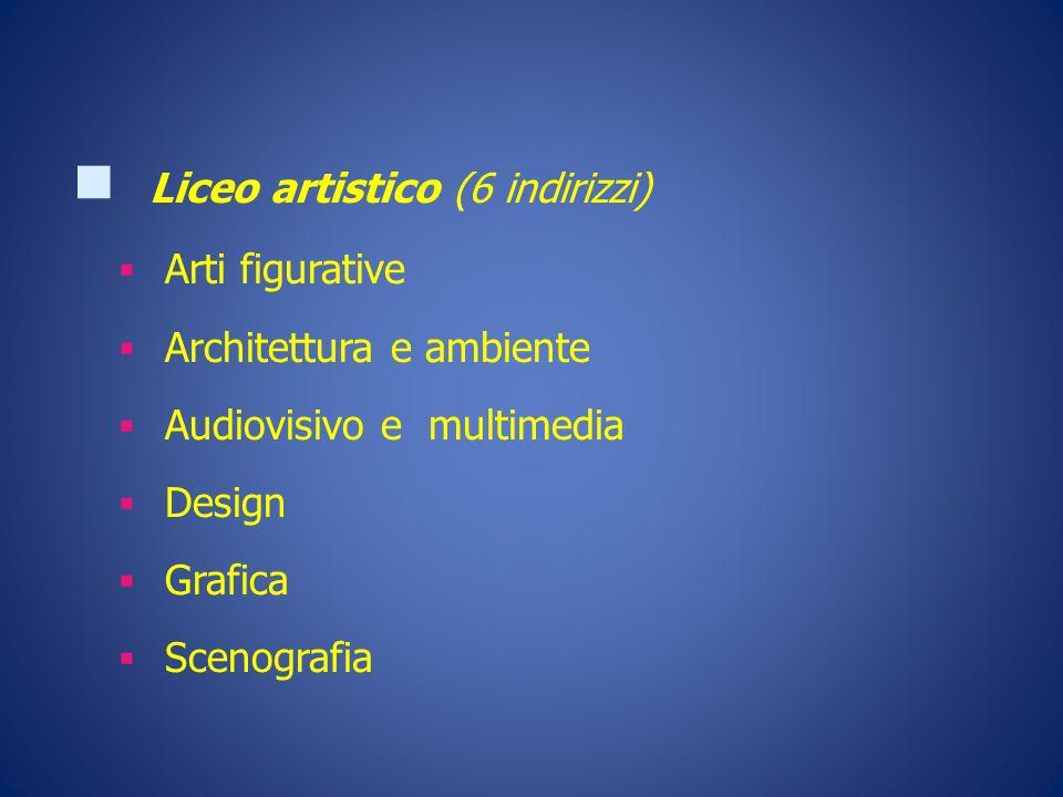 Liceo artistico (6 indirizzi) Arti figurative Architettura e ambiente Audiovisivo e multimedia Design Grafica Scenografia