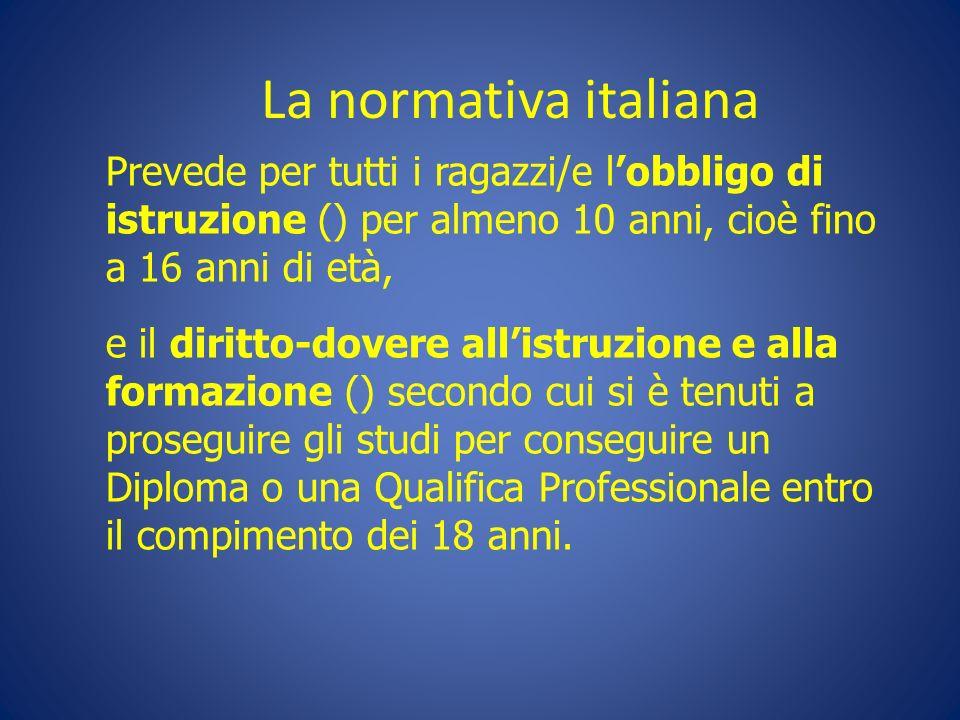 La normativa italiana Prevede per tutti i ragazzi/e lobbligo di istruzione () per almeno 10 anni, cioè fino a 16 anni di età, e il diritto-dovere alli