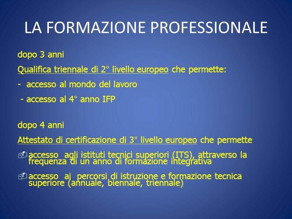 LA FORMAZIONE PROFESSIONALE dopo 3 anni Qualifica triennale di 2° livello europeo che permette: - accesso al mondo del lavoro - accesso al 4° anno IFP