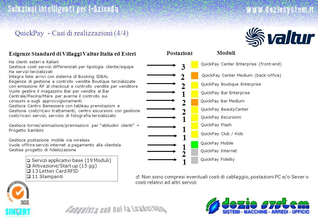 QuickPay - Casi di realizzazioni (4/4) Postazioni Moduli Servizi applicativi base (19 Moduli) Attivazione/Start up (15 gg) 13 Lettori Card RFID 11 Stampanti Non sono compresi eventuali costi di cablaggio, postazioni PC e/o Sever o costi relativi ad altri servizi QuickPay Center Enterprise (front-end) QuickPay Bar Medium QuickPay Boutique Enterprise QuickPay Club / Kids QuickPay Bar Enterprise QuickPay BeautyCenter QuickPay Escursioni QuickPay Flash QuickPay Mobile QuickPay Internet QuickPay Fidelity 2 2 2 3 2 2 1 1 1 1 1 1 QuickPay Center Medium (back-office) Esigenze Standard di Villaggi Valtur Italia ed Esteri Ha clienti esteri e italiani Gestisce costi servizi differenziati per tipologia cliente/equipe Ha servizi terzializzati Integra liste arrivi con sistema di Booking IDEAL Esigenze di gestione e controllo vendite Boutique terzializzate con emissione RF al checkout e controllo vendite per venditore Vuole gestire il magazzino Bar per vendita al Bar Centrale/Piscina/Mare per averne il controllo sui consumi e sugli approvvigionamenti Gestisce Centro Benessere con tableau prenotazioni e Gestione costi/ricavi trattamenti, centro escursioni con gestione costi/ricavi servizi, servizio di fotografia terzializzato Gestisce tornei/animazione/premiazioni per abitudini clienti + Progetto bambini Gestisce postazione mobile via wireless Vuole offrire servizi internet a pagamento alla clientela Gestise progetto di fidelizzazione