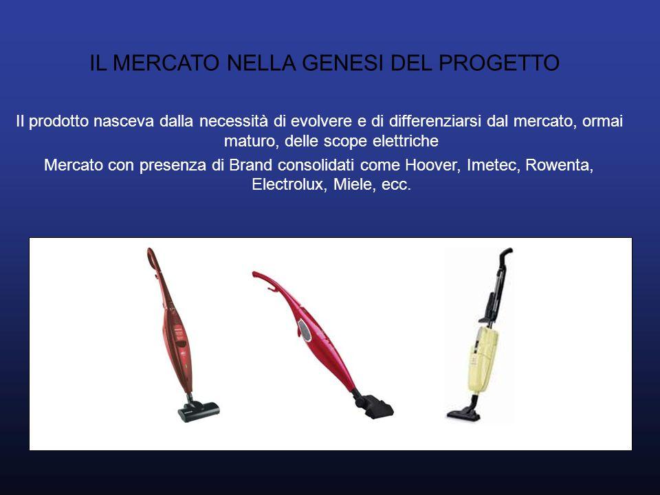 IL MERCATO NELLA GENESI DEL PROGETTO Il prodotto nasceva dalla necessità di evolvere e di differenziarsi dal mercato, ormai maturo, delle scope elettr