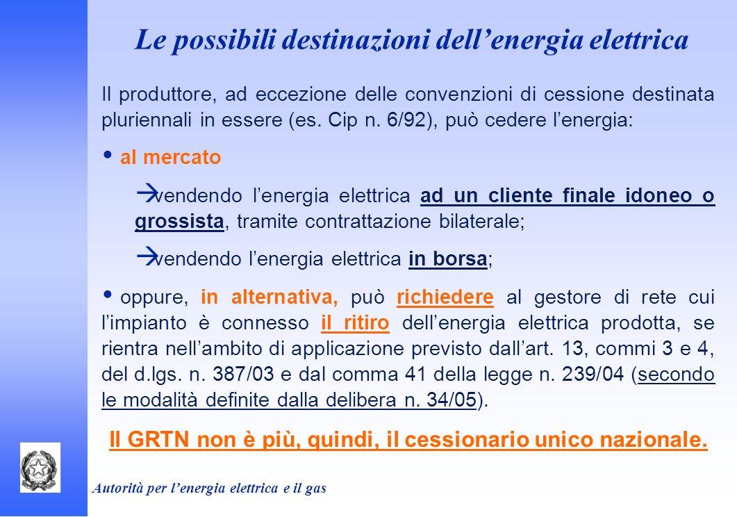 Autorità per lenergia elettrica e il gas Le possibili destinazioni dellenergia elettrica Il produttore, ad eccezione delle convenzioni di cessione destinata pluriennali in essere (es.