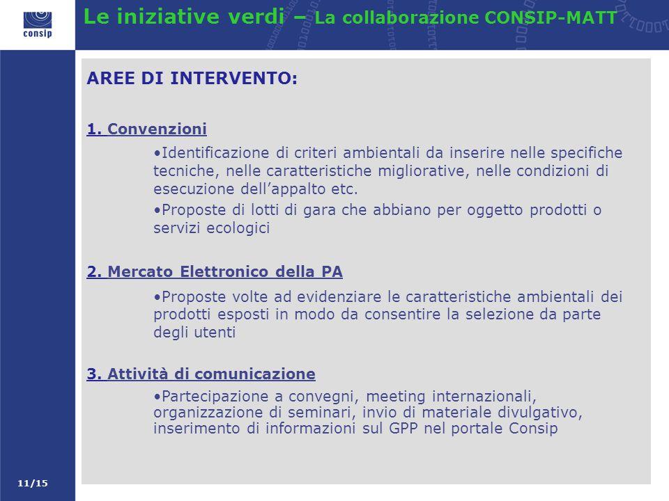 11/15 Le iniziative verdi – La collaborazione CONSIP-MATT AREE DI INTERVENTO: 1.