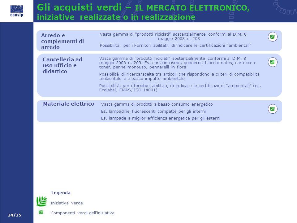 14/15 Gli acquisti verdi – IL MERCATO ELETTRONICO, iniziative realizzate o in realizzazione Iniziativa verde Componenti verdi delliniziativa Vasta gamma di prodotti riciclati sostanzialmente conformi al D.M.