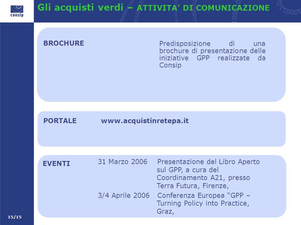 15/15 Gli acquisti verdi – ATTIVITA DI COMUNICAZIONE Predisposizione di una brochure di presentazione delle iniziative GPP realizzate da Consip BROCHURE EVENTI PORTALEwww.acquistinretepa.it 31 Marzo 2006 Presentazione del Libro Aperto sul GPP, a cura del Coordinamento A21, presso Terra Futura, Firenze, 3/4 Aprile 2006 Conferenza Europea GPP – Turning Policy into Practice, Graz,