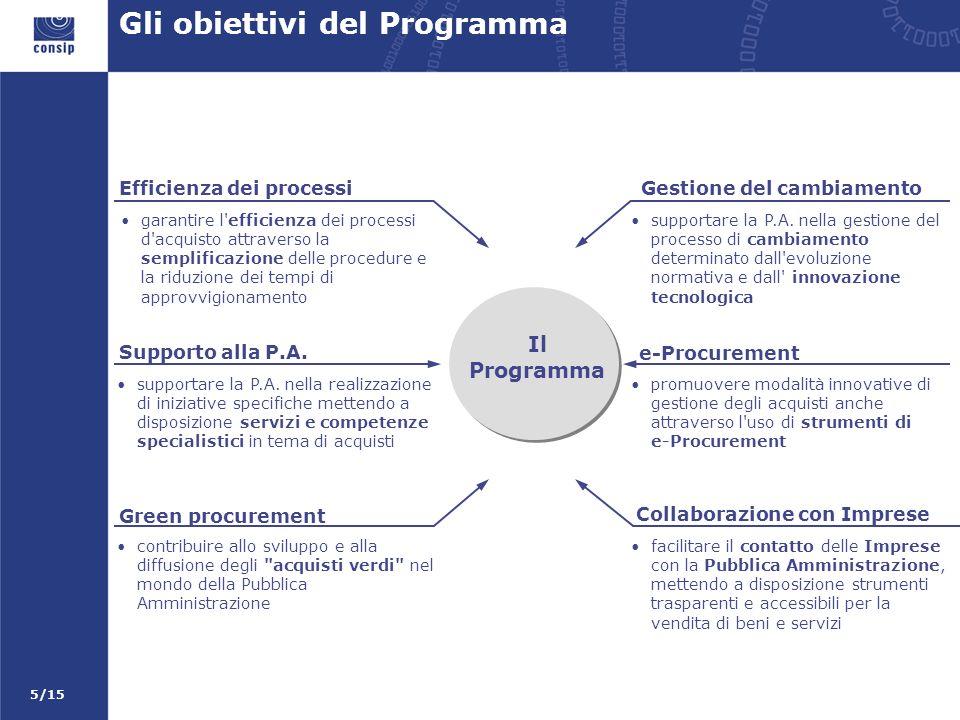 5/15 Gli obiettivi del Programma garantire l efficienza dei processi d acquisto attraverso la semplificazione delle procedure e la riduzione dei tempi di approvvigionamento Il Programma supportare la P.A.