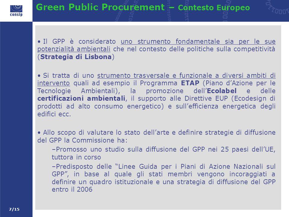 7/15 Green Public Procurement – Contesto Europeo Il GPP è considerato uno strumento fondamentale sia per le sue potenzialità ambientali che nel contesto delle politiche sulla competitività (Strategia di Lisbona) Si tratta di uno strumento trasversale e funzionale a diversi ambiti di intervento quali ad esempio il Programma ETAP (Piano dAzione per le Tecnologie Ambientali), la promozione dellEcolabel e delle certificazioni ambientali, il supporto alle Direttive EUP (Ecodesign di prodotti ad alto consumo energetico) e sullefficienza energetica degli edifici ecc.