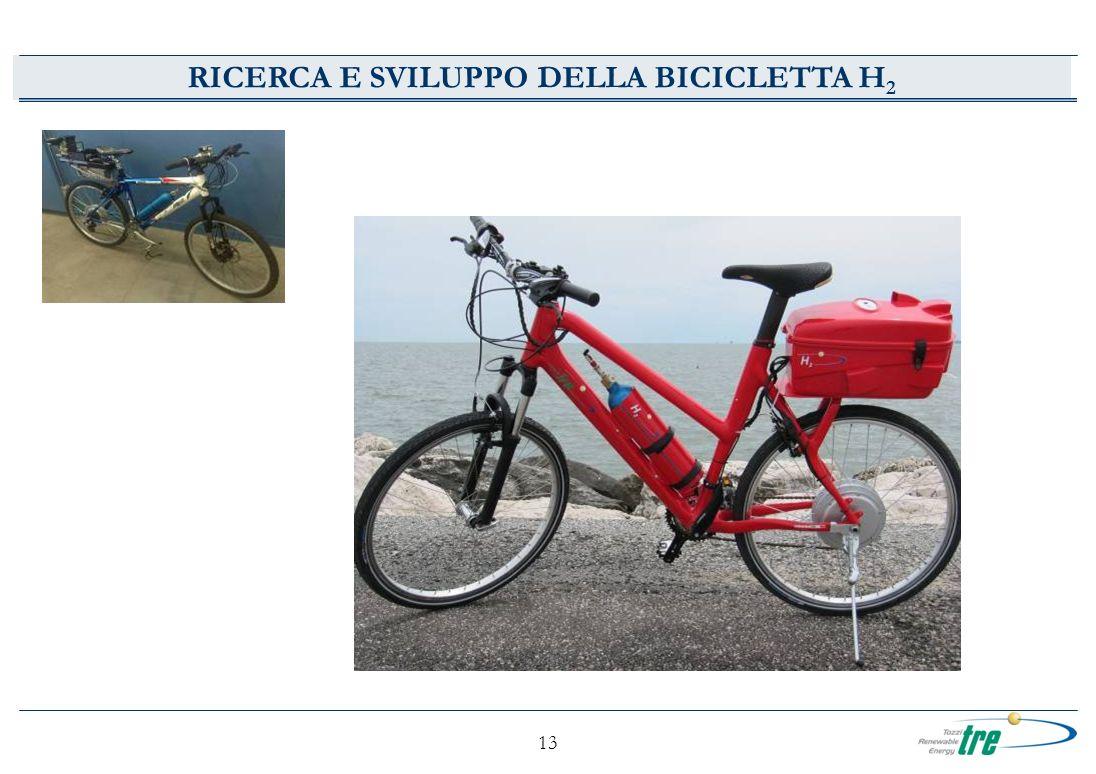 13 RICERCA E SVILUPPO DELLA BICICLETTA H 2
