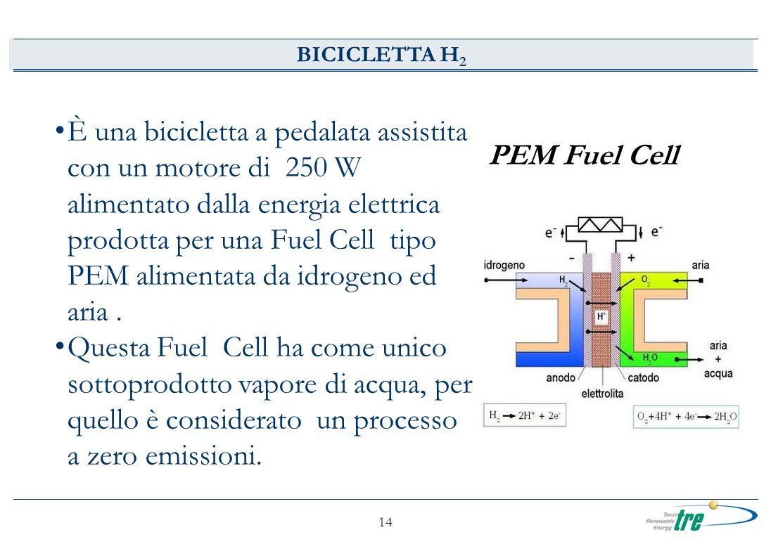 14 BICICLETTA H 2 È una bicicletta a pedalata assistita con un motore di 250 W alimentato dalla energia elettrica prodotta per una Fuel Cell tipo PEM alimentata da idrogeno ed aria.