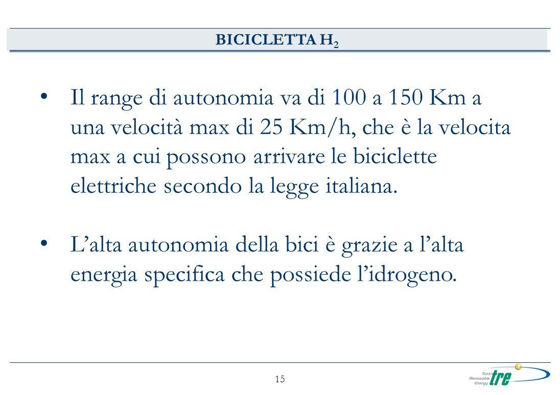 15 BICICLETTA H 2 Il range di autonomia va di 100 a 150 Km a una velocità max di 25 Km/h, che è la velocita max a cui possono arrivare le biciclette elettriche secondo la legge italiana.